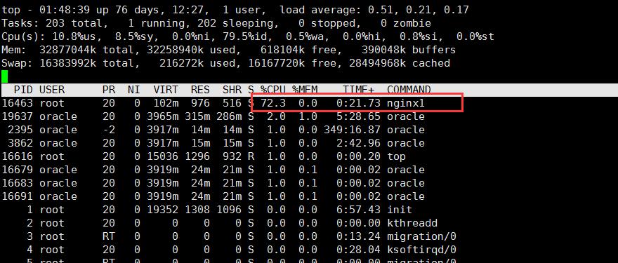 一次Linux服务器被入侵和删除木马程序的经历